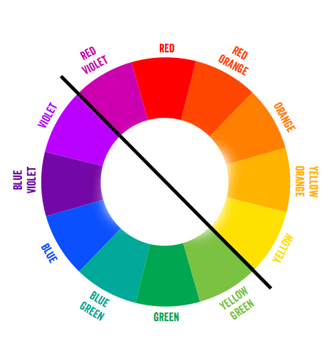 For Those Of You Who Havent Used A Color Wheel It Can Truly Be Gardeners Best Friend Helping Find Solutions To Many Different Types Everyday