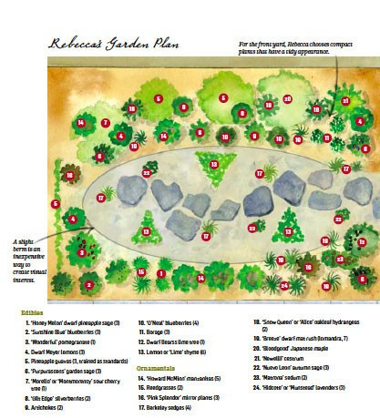 Iu0027m Honored To Have This Garden, Along With Its Plan (shown Left), Included  In The Newly Released Groundbreaking Food Gardens: 73 Plans That Will  Change The ...